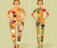 Obesidade está relacionada ao câncer de mama