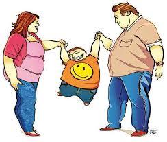 Obesidade x Timidez